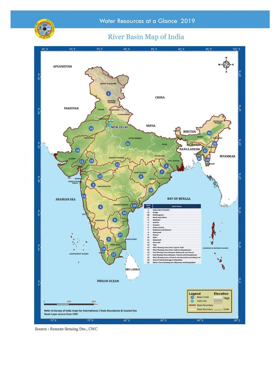 Basin Map of India